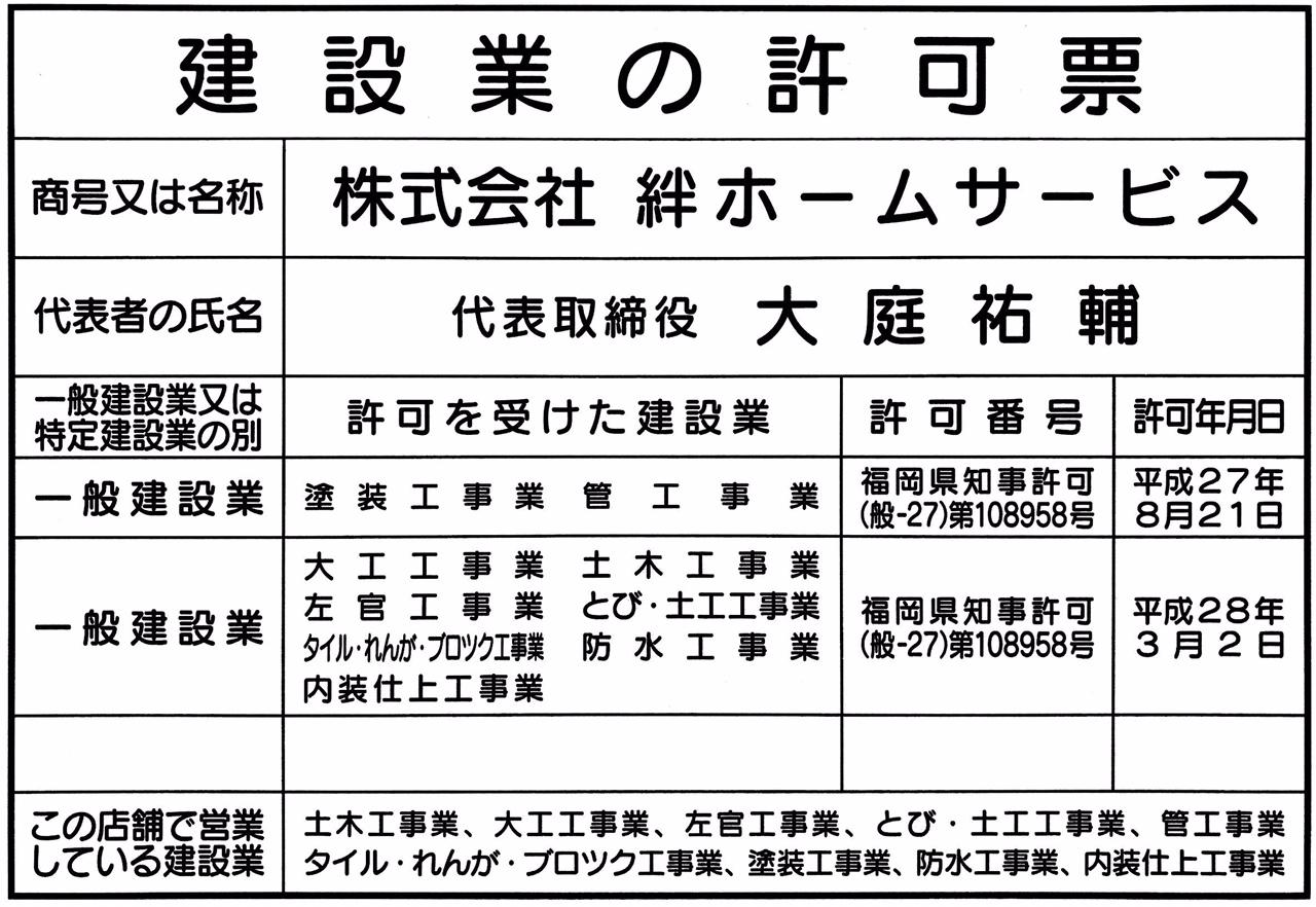 福岡県発行の許可票